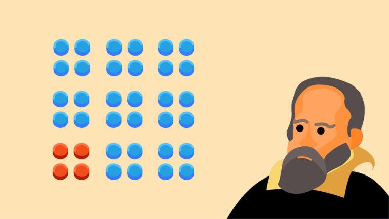 Y divídete por tres: las proporciones de Galileo
